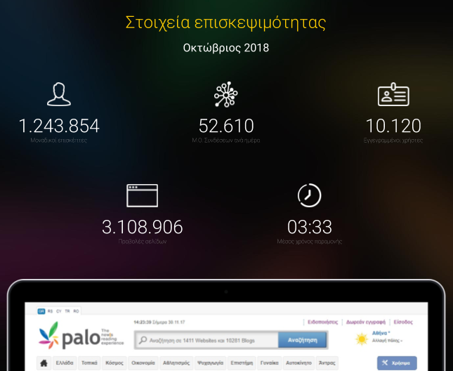 palo.gr 1200000 Unique Users October 2018
